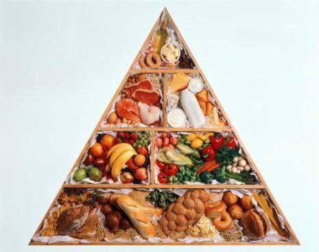 раздельное питание для похудения отзывы