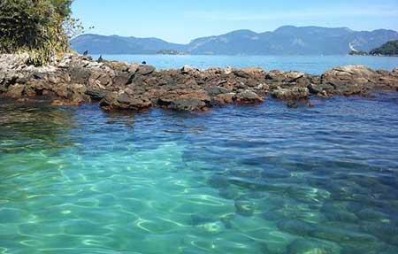 pontos turísticos do litoral